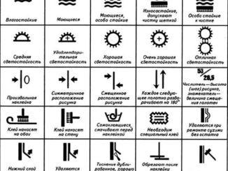 Обозначения на обоях и их расшифровка